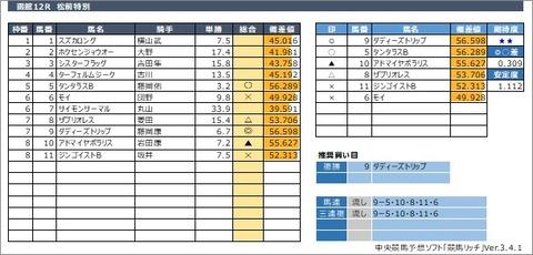 20200628函館12R