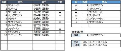 20200731園田10R