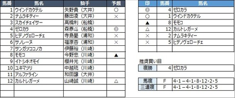 20210421川崎4R