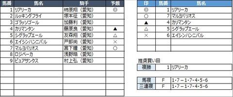 20210917名古屋7R