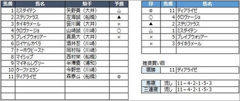 20200716川崎10R