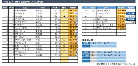 20210925中山12R