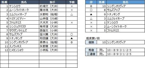 20200429大井1R