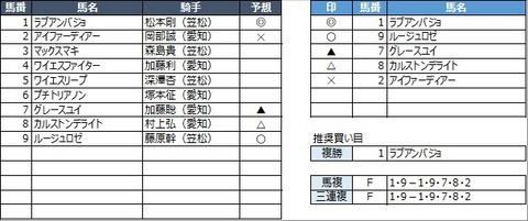 20210924笠松1R
