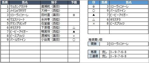 20200529園田1R