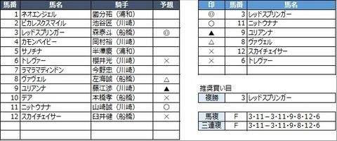 20210917川崎4R