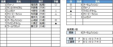 20210917川崎8R