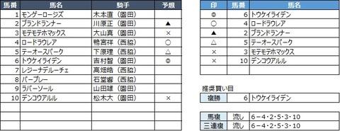 20200429園田4R