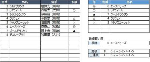 20210419川崎1R