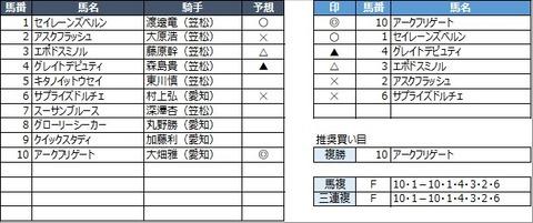 20210924笠松7R