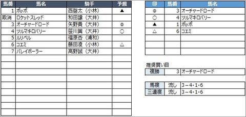 20200801大井5R