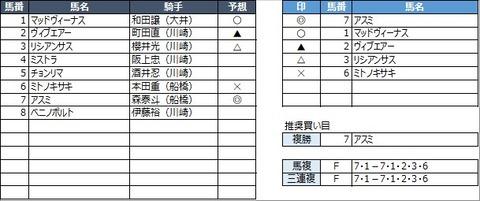 20210917川崎2R