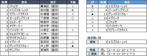 20200429園田10R
