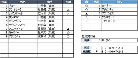 20210917園田4R
