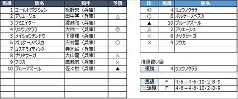 20210915園田9R