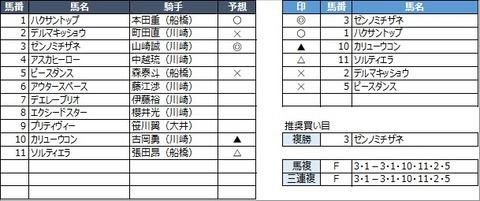 20210915川崎8R