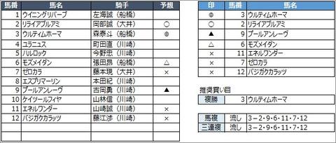20200714川崎1R