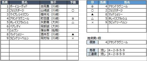 20200714川崎3R