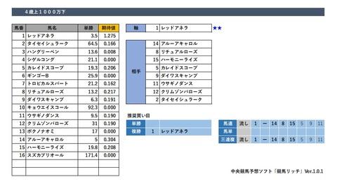 20190331中山12R