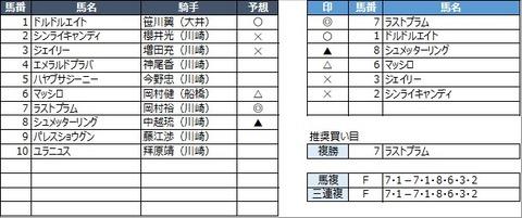 20210917川崎11R