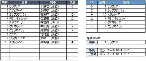 20200729園田6R