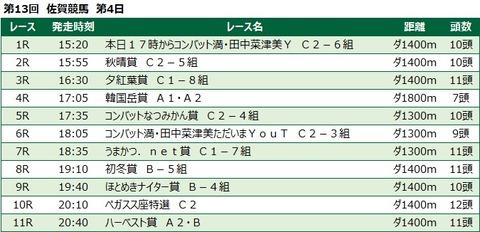 20211023佐賀競馬レース一覧