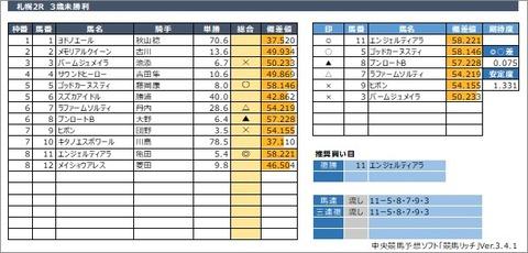20200809札幌2R