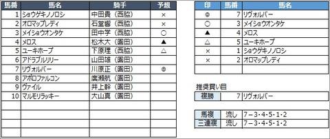 20200807園田9R