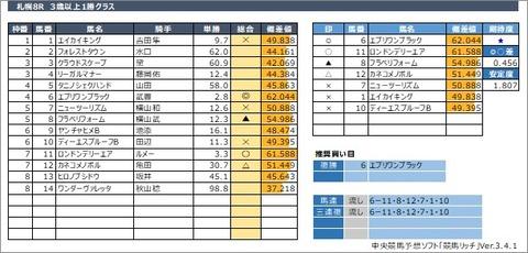 20200808札幌8R