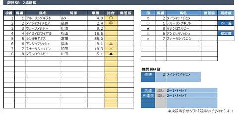 20200627阪神5R