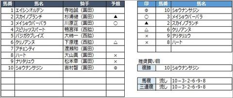 20200807園田6R