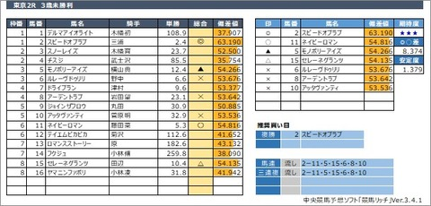 20200627東京2R