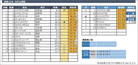 20200524新潟12R