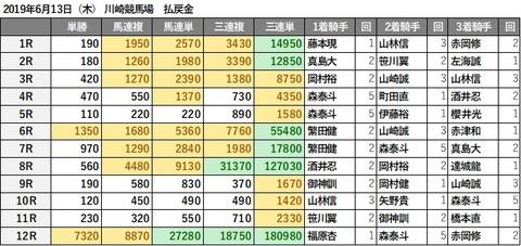 20190613川崎R3
