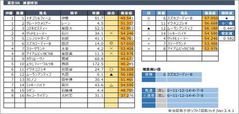 20200627東京9R