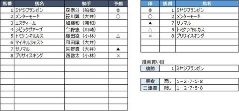 20200430大井9R