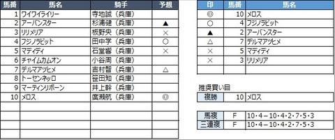 20210915園田5R