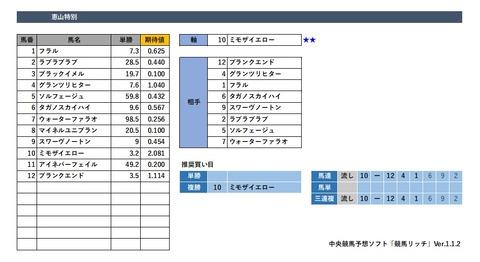 20190629函館10R