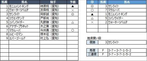 20210421名古屋10R