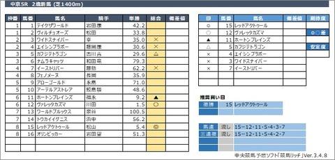 20210925中京5R
