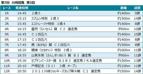 20210915川崎競馬レース一覧