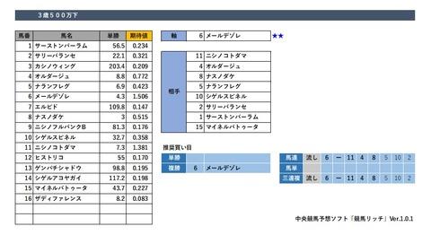 20190330中山6R
