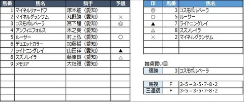 20210917名古屋6R