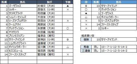 20200429大井10R