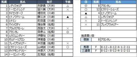 20210420川崎10R