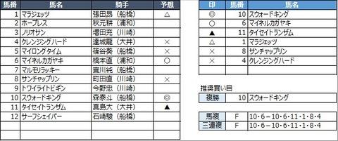 20210421川崎7R