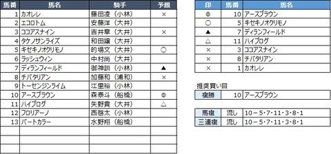 20200430大井8R