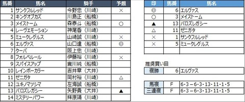 20210419川崎3R