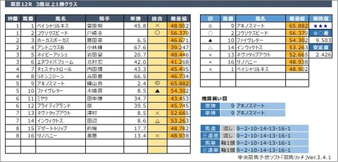 20200628東京12R