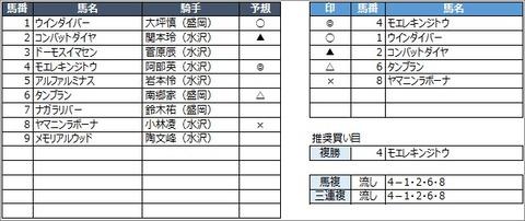 20200629水沢4R